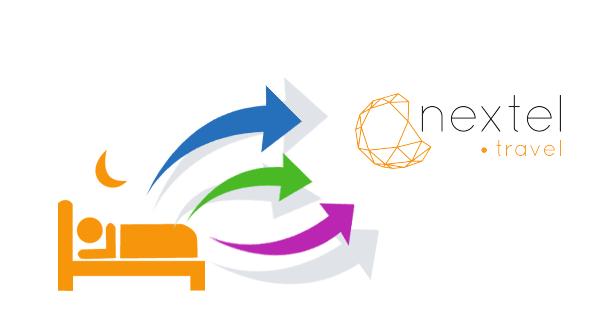 Nextel conectado con el Channel Manager Ruralgest